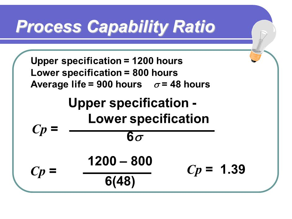 Upper specification = 1200 hours Lower specification = 800 hours Average life = 900 hours  = 48 hours Process Capability Ratio Cp = Upper specification - Lower specification 6  Cp = 1200 – 800 6(48) Cp = 1.39