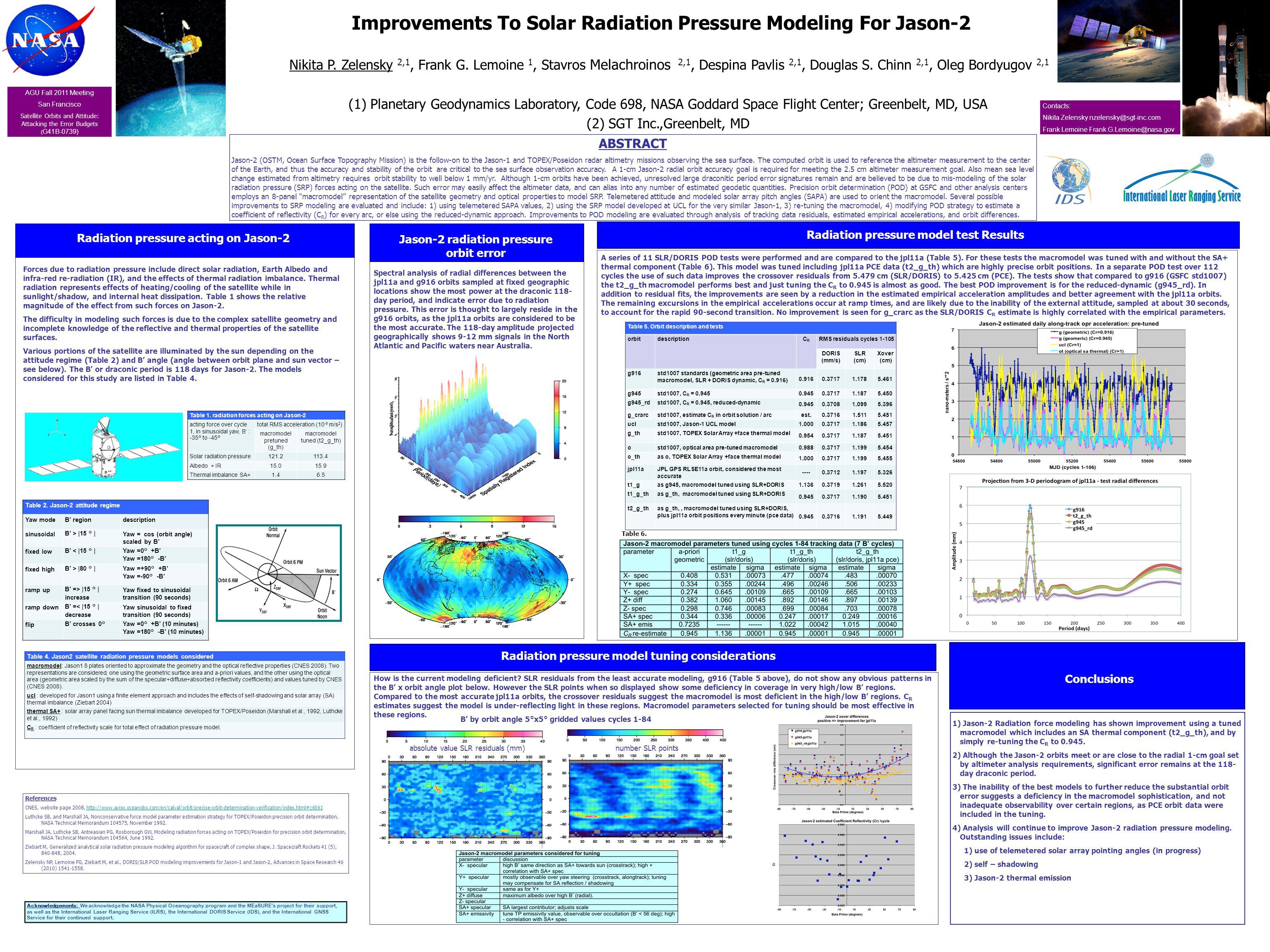 Improvements To Solar Radiation Pressure Modeling For Jason-2 Nikita P.