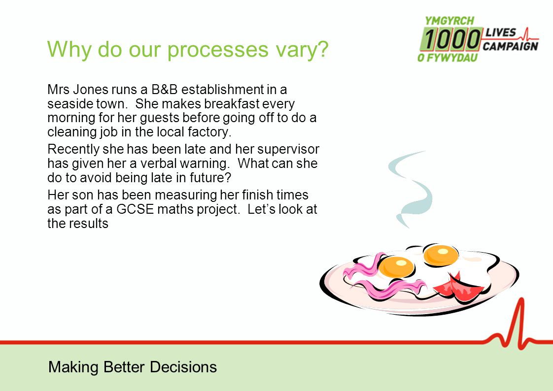 Making Better Decisions Why do our processes vary.