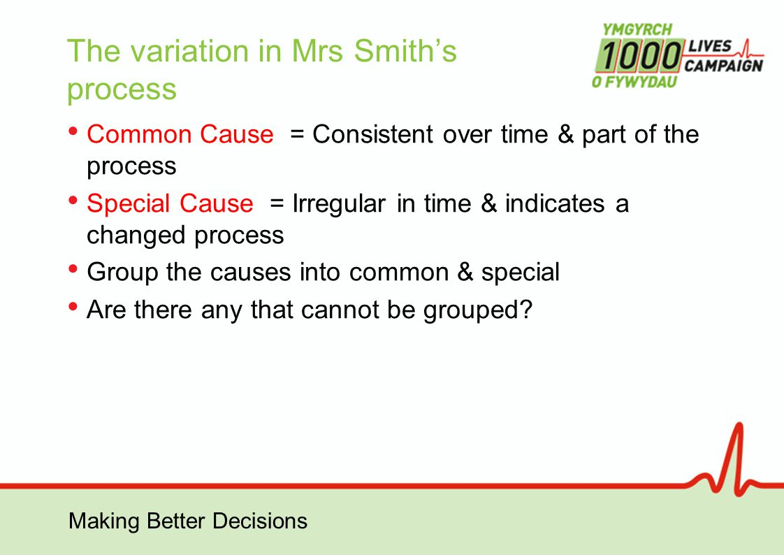 Making Better Decisions The variation in Mrs Smith's process Common Cause = Consistent over time & part of the process Special Cause = Irregular in time & indicates a changed process Group the causes into common & special Are there any that cannot be grouped?