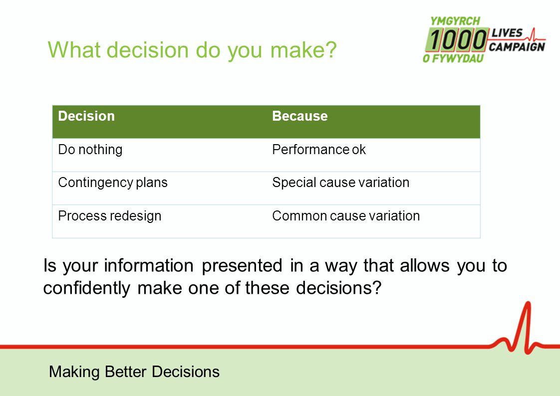 What decision do you make.