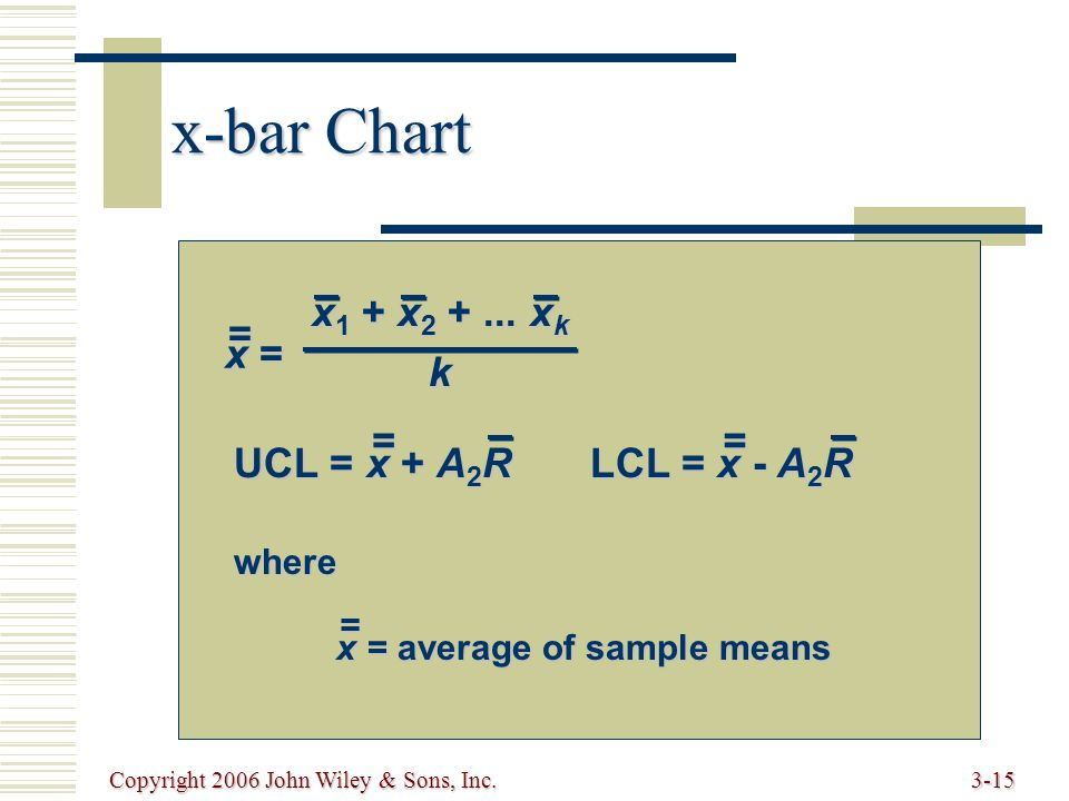 Copyright 2006 John Wiley & Sons, Inc.3-15 x-bar Chart x =x =x =x = x 1 + x 2 +... x k k = UCL = x + A 2 RLCL = x - A 2 R == where x= average of sampl