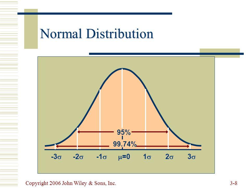 Copyright 2006 John Wiley & Sons, Inc.3-8 Normal Distribution  =0 1111 2222 3333 -1  -2  -3  95% 99.74%