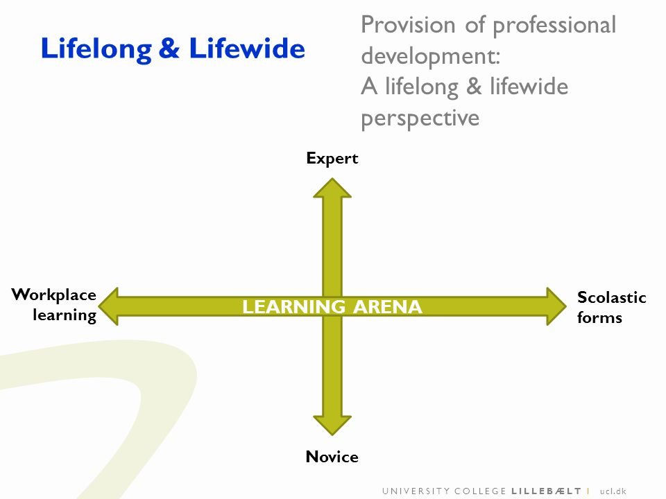 UNIVERSITY COLLEGE LILLEBÆLT I ucl.dk Lifelong & Lifewide Provision of professional development: A lifelong & lifewide perspective Expert Novice LEARN