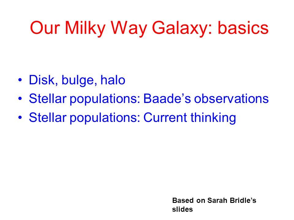 Our Galaxy Contents: –stars (~10 11 ) –gas (~10 10 M o ) –dust (~10 8 M o ) –dark matter (~10 12 M o )