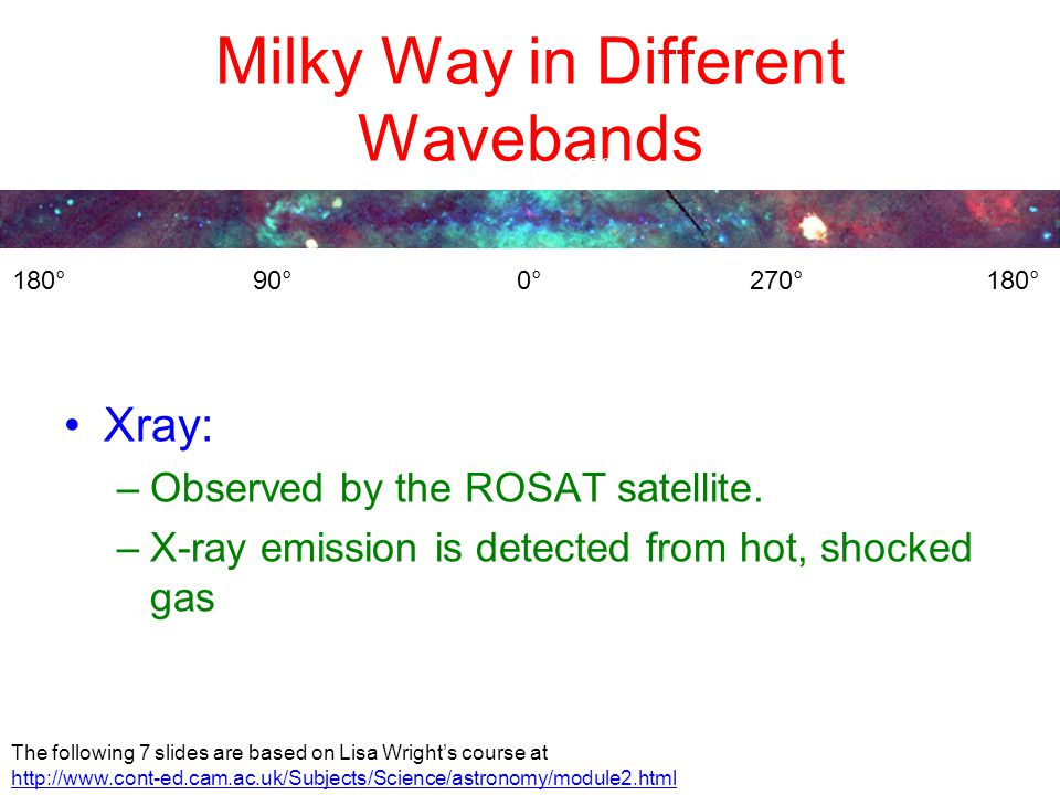 Milky Way in Different Wavebands Xray: –Observed by the ROSAT satellite.