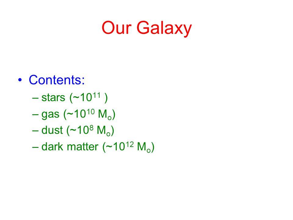http://www.sdss.jhu.edu/~wyse/ The Sagittarius dwarf galaxy Stuff is still falling into our Galaxy
