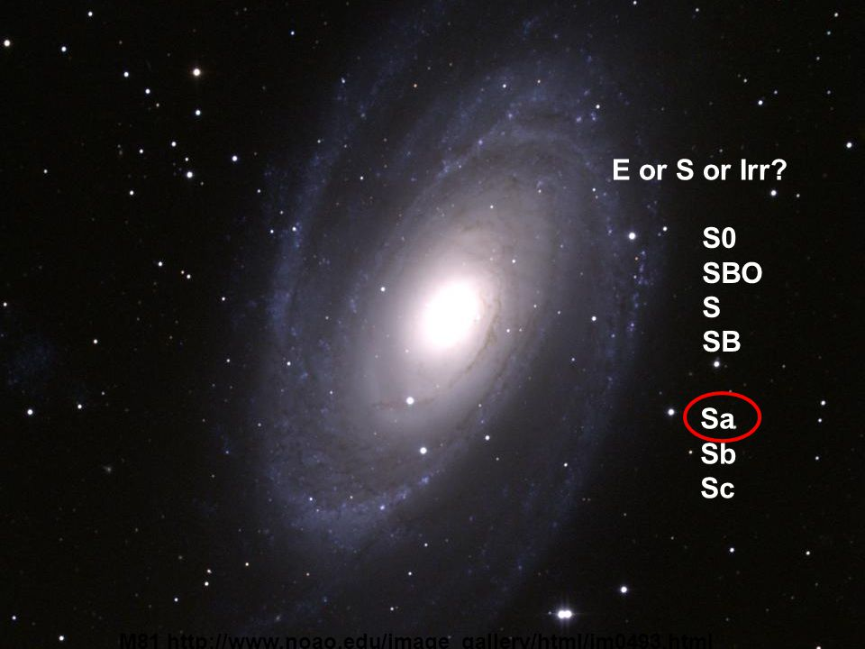 M81 http://www.noao.edu/image_gallery/html/im0493.html E or S or Irr S0 SBO S SB Sa Sb Sc