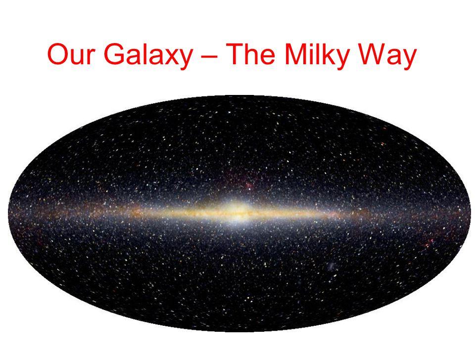 Mass-to-light in ellipticals Virial theorem: M =  v 2 R The fundamental plane: R =  v -2 L 1.25 Suppose (M/L) = L  –Find  The bigger the luminosity, the bigger the mass, the more dark matter