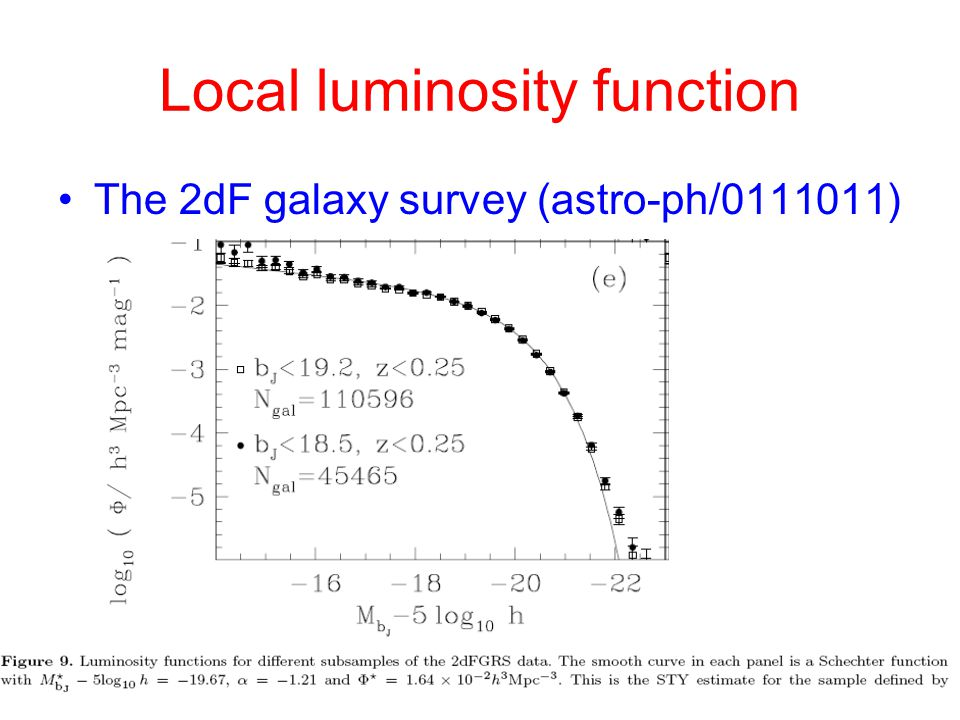 Local luminosity function The 2dF galaxy survey (astro-ph/0111011)