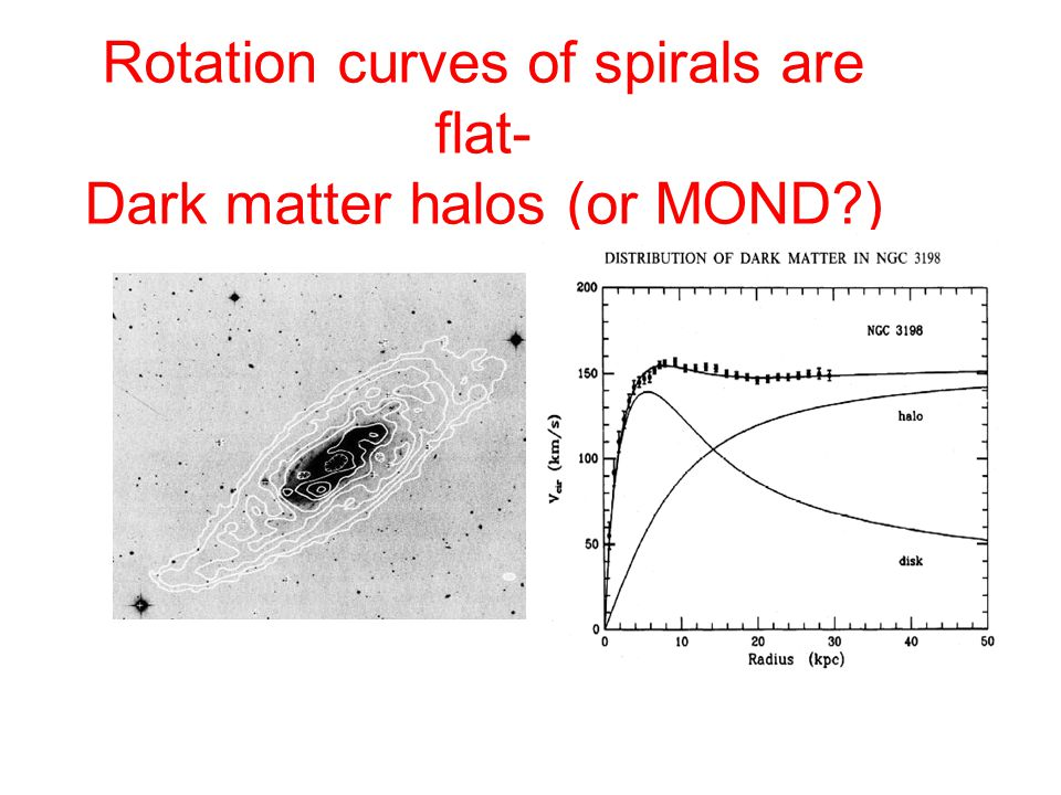 Rotation curves of spirals are flat- Dark matter halos (or MOND?)