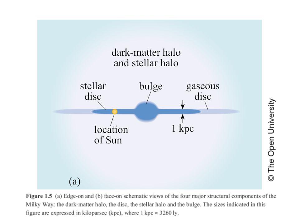 http://www.amateurastronomy.co.uk/constels/and/m32.htm E or S or Irr? E0 E1 E2 E3 E4 E6 E7
