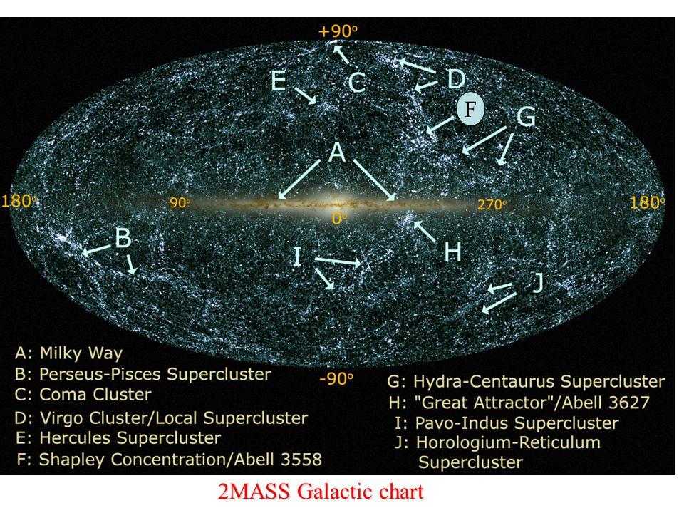 F 2MASS Galactic chart