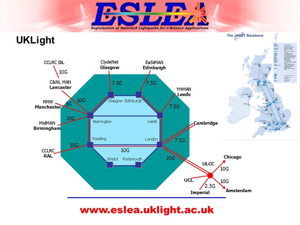 UKLight www.eslea.uklight.ac.uk