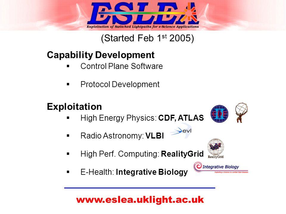Capability Development  Control Plane Software  Protocol Development Exploitation  High Energy Physics: CDF, ATLAS  Radio Astronomy: VLBI  High Perf.