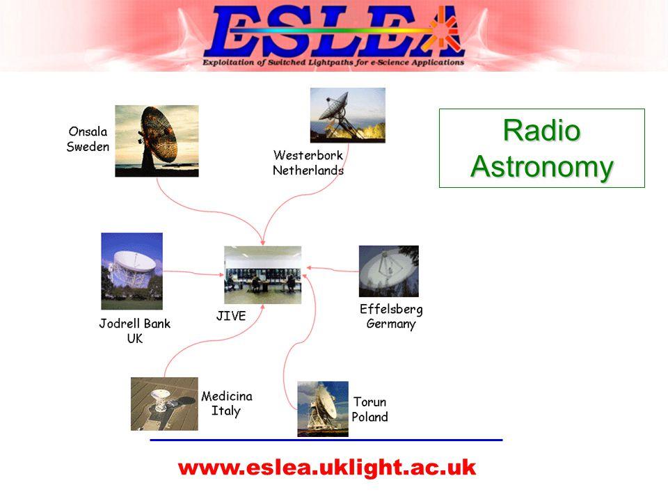 www.eslea.uklight.ac.uk RadioAstronomy