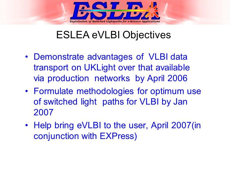 ESLEA eVLBI Objectives Demonstrate advantages of VLBI data transport on UKLight over that available via production networks by April 2006 Formulate me