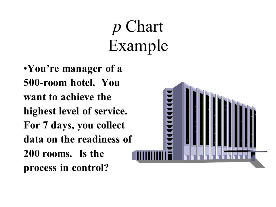 p Chart Example You're manager of a 500-room hotel.