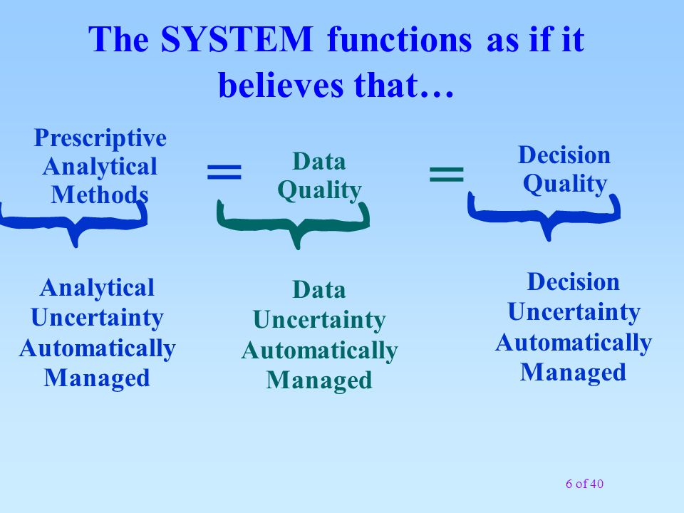 6 of 40 The SYSTEM functions as if it believes that… { Data Uncertainty Automatically Managed Data Quality Prescriptive Analytical Methods = { Analyti