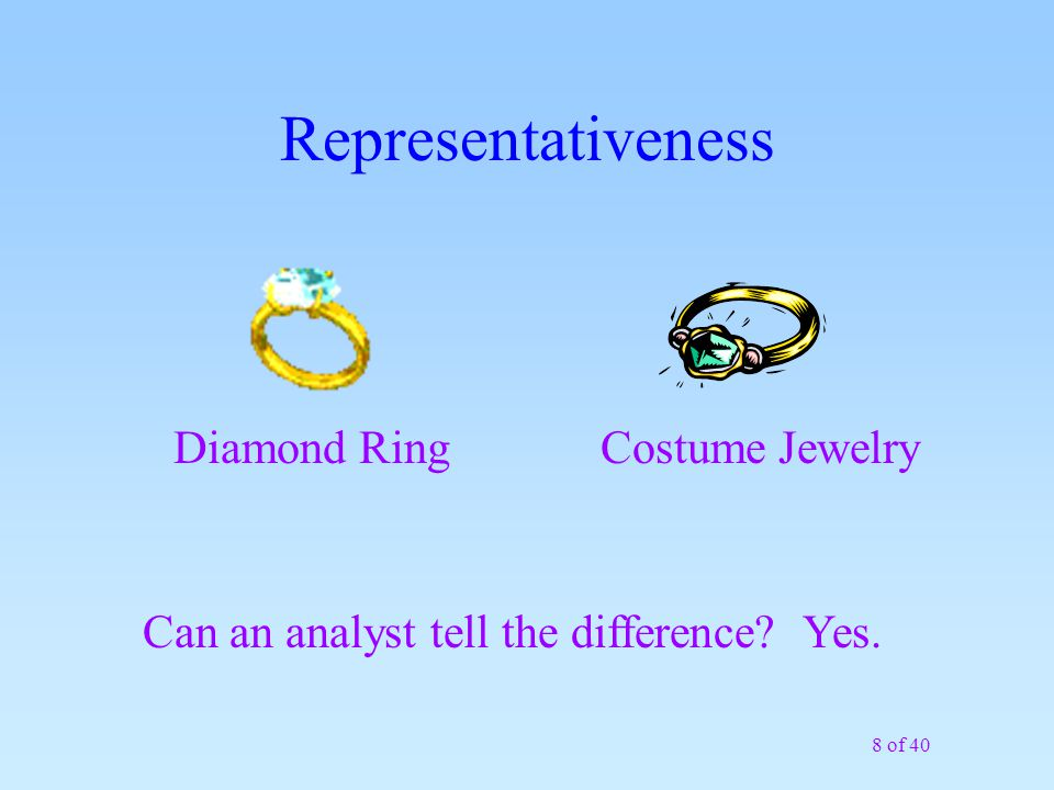 8 of 40 Representativeness Diamond RingCostume Jewelry Can an analyst tell the difference? Yes.