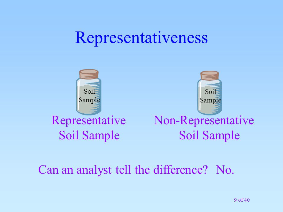 9 of 40 Representative Soil Sample Representativeness Can an analyst tell the difference? No. Non-Representative Soil Sample Soil Sample