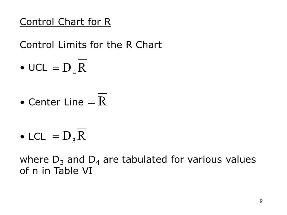9 Control Chart for R Control Limits for the R Chart UCL Center Line LCL where D 3 and D 4 are tabulated for various values of n in Table VI