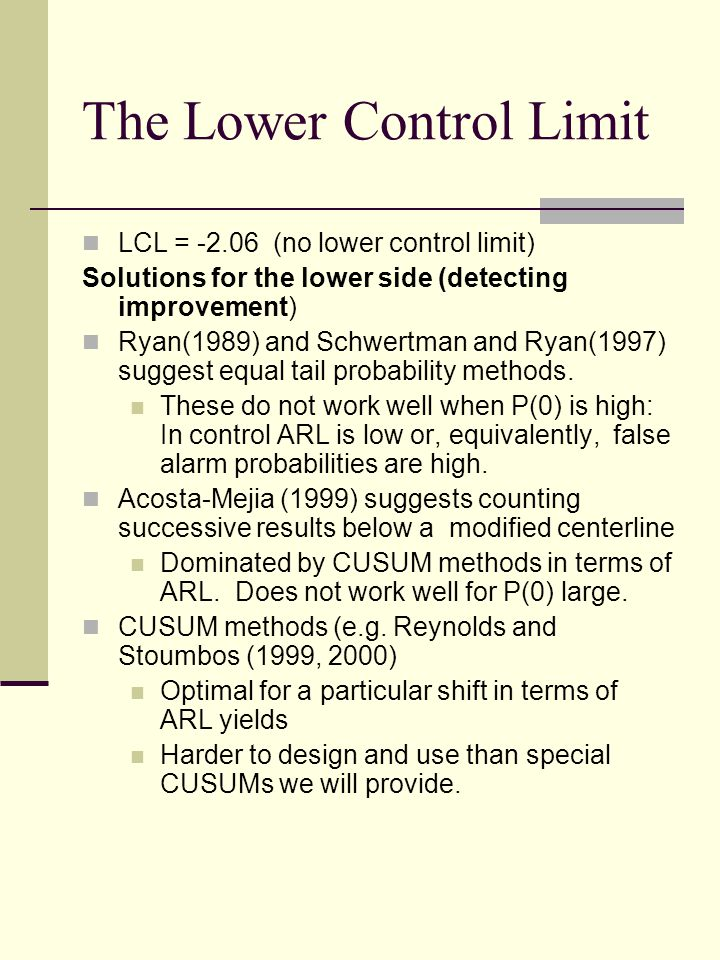 The Lower Control Limit LCL = -2.06 (no lower control limit) Solutions for the lower side (detecting improvement) Ryan(1989) and Schwertman and Ryan(1