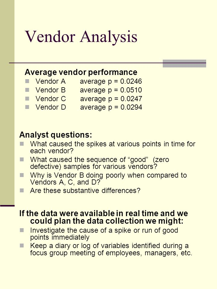 Vendor Analysis Average vendor performance Vendor A average p = 0.0246 Vendor B average p = 0.0510 Vendor C average p = 0.0247 Vendor D average p = 0.