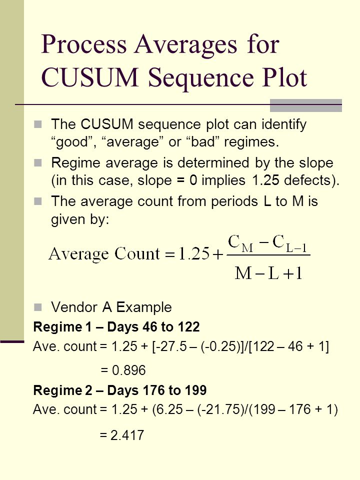 """Process Averages for CUSUM Sequence Plot The CUSUM sequence plot can identify """"good"""", """"average"""" or """"bad"""" regimes. Regime average is determined by the"""