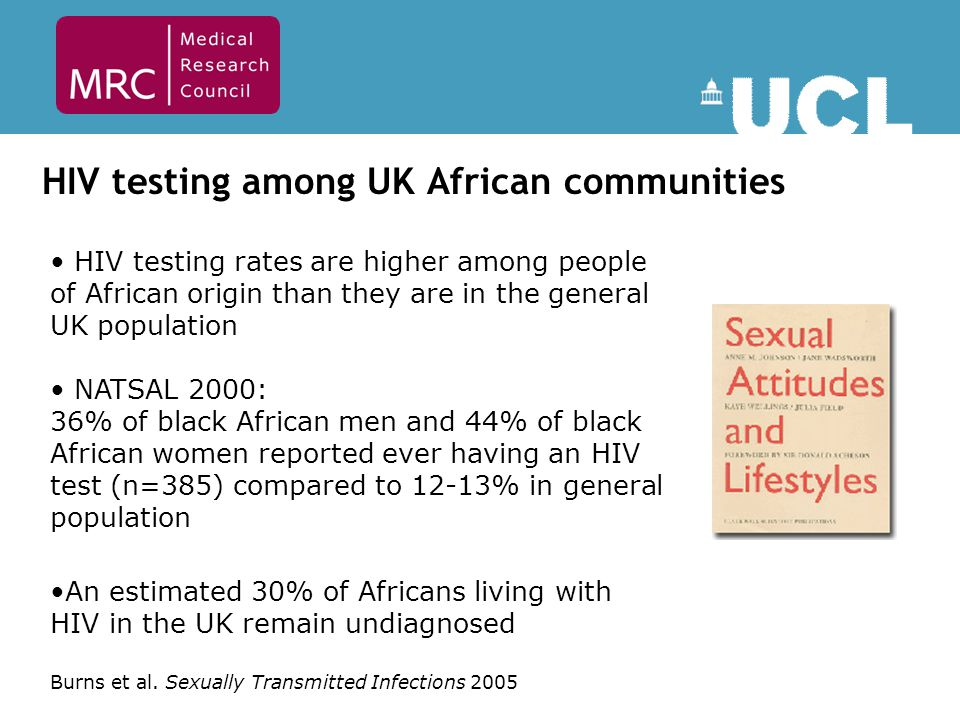 HIV testing rates are higher among people of African origin than they are in the general UK population NATSAL 2000: 36% of black African men and 44% of black African women reported ever having an HIV test (n=385) compared to 12-13% in general population An estimated 30% of Africans living with HIV in the UK remain undiagnosed Burns et al.
