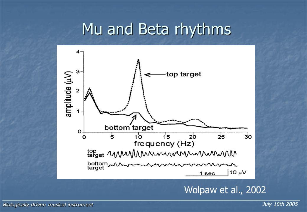 Mu and Beta rhythms Wolpaw et al., 2002 Biologically-driven musical instrument July 18th 2005