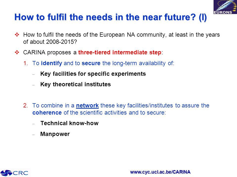 www.cyc.ucl.ac.be/CARINA How to fulfil the needs in the near future.