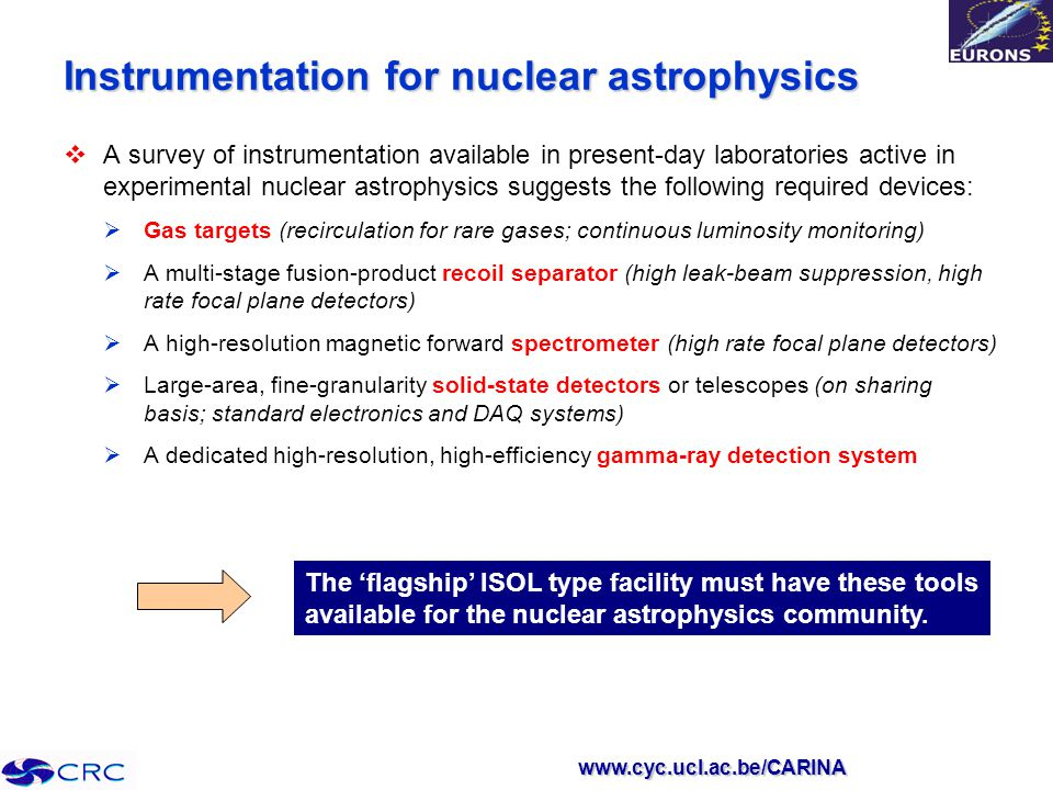 www.cyc.ucl.ac.be/CARINA Instrumentation for nuclear astrophysics  A survey of instrumentation available in present-day laboratories active in experimental nuclear astrophysics suggests the following required devices:  Gas targets (recirculation for rare gases; continuous luminosity monitoring)  A multi-stage fusion-product recoil separator (high leak-beam suppression, high rate focal plane detectors)  A high-resolution magnetic forward spectrometer (high rate focal plane detectors)  Large-area, fine-granularity solid-state detectors or telescopes (on sharing basis; standard electronics and DAQ systems)  A dedicated high-resolution, high-efficiency gamma-ray detection system The 'flagship' ISOL type facility must have these tools available for the nuclear astrophysics community.