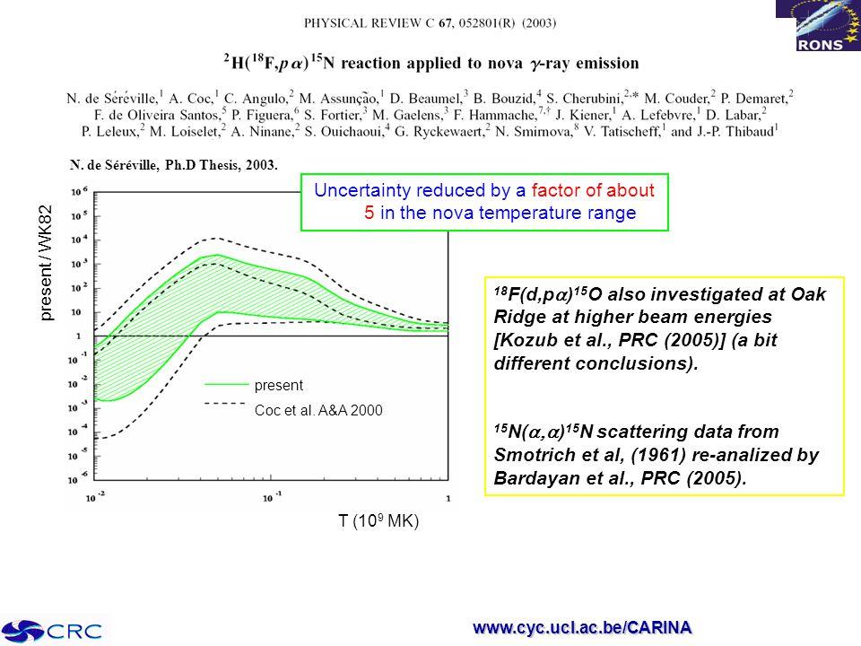 www.cyc.ucl.ac.be/CARINA present Coc et al.A&A 2000 T (10 9 MK) present / WK82 N.