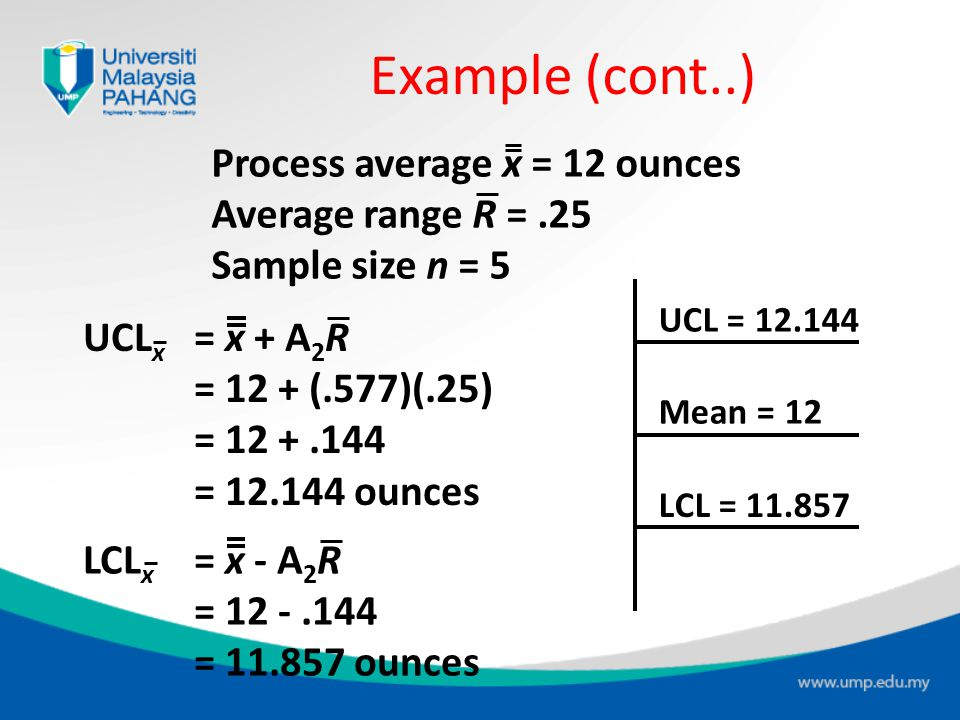 UCL x = x + A 2 R = 12 + (.577)(.25) = 12 +.144 = 12.144 ounces Process average x = 12 ounces Average range R =.25 Sample size n = 5 From Table Exampl
