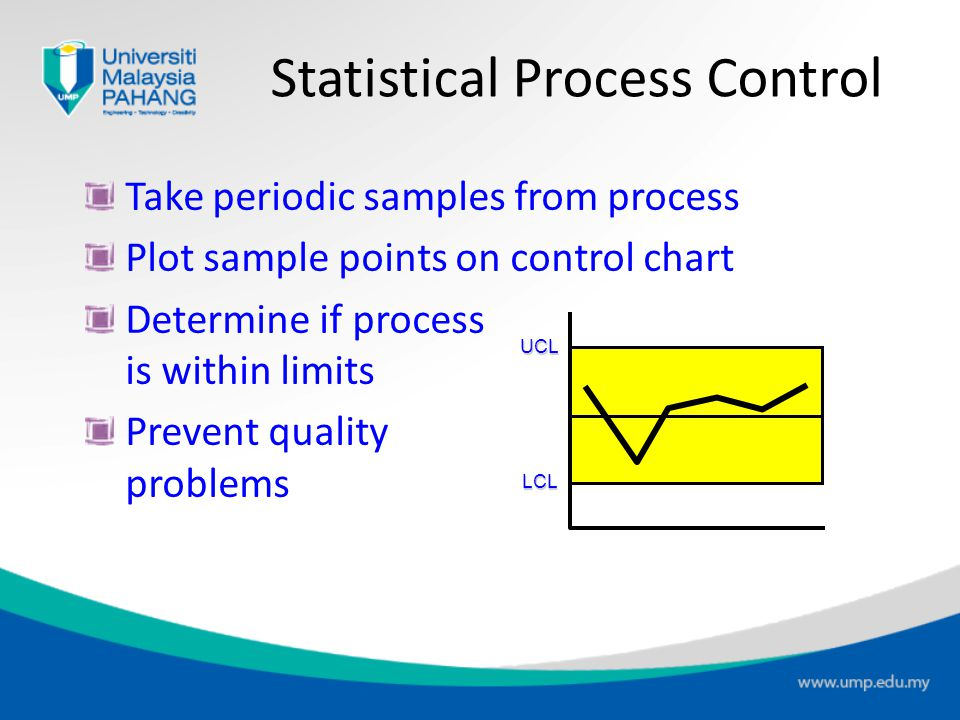 Process Capability Ratio C p = Upper Specification - Lower Specification 6σ A capable process must have a C p of at least 1.0 Does not look at how well the process is centered in the specification range Often a target value of C p = 1.33 is used to allow for off-center processes Six Sigma quality requires a C p = 2.0