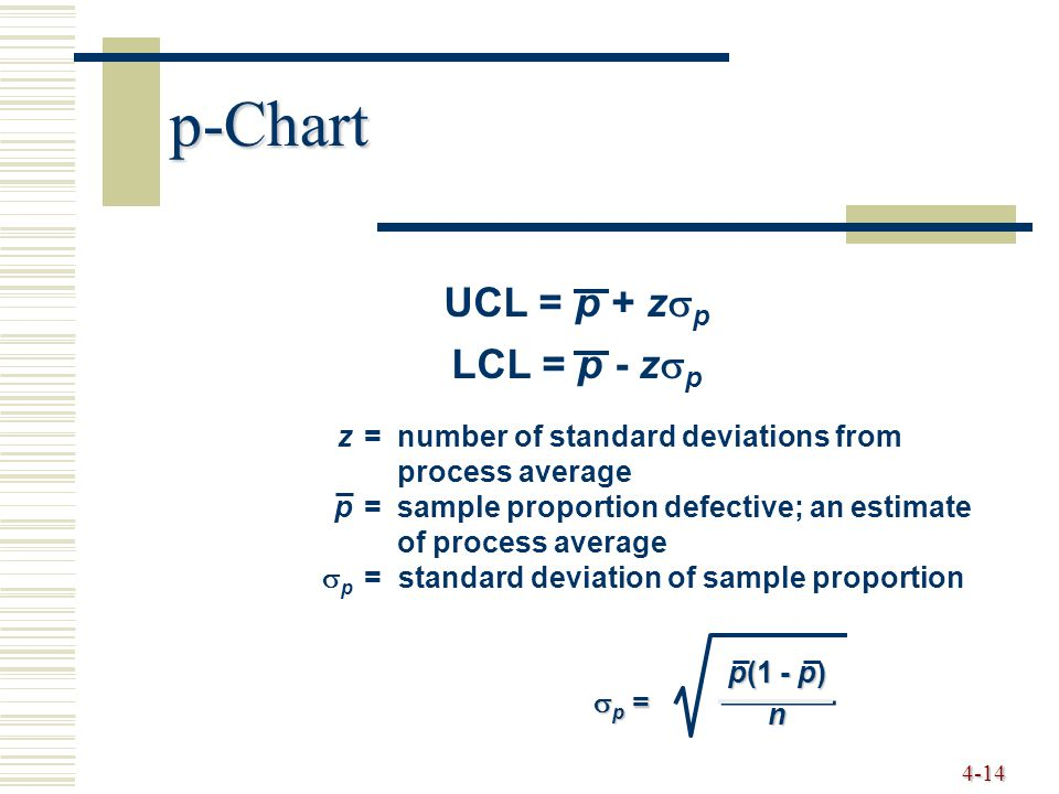 4-14 p-Chart UCL = p + z  p LCL = p - z  p z=number of standard deviations from process average p=sample proportion defective; an estimate of process average  p = standard deviation of sample proportion p =p =p =p = p(1 - p) n