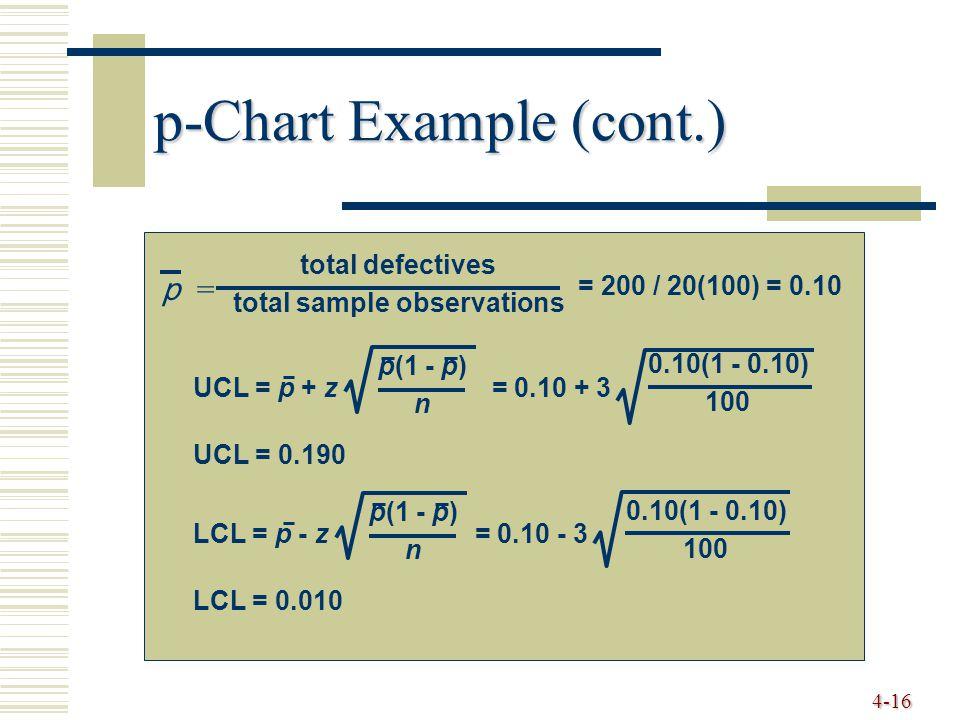 4-16 p-Chart Example (cont.) UCL = p + z = 0.10 + 3 p(1 - p) n 0.10(1 - 0.10) 100 UCL = 0.190 LCL = 0.010 LCL = p - z = 0.10 - 3 p(1 - p) n 0.10(1 - 0.10) 100 = 200 / 20(100) = 0.10 total defectives total sample observations p =