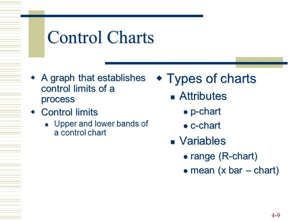 4-9 Control Charts  A graph that establishes control limits of a process  Control limits Upper and lower bands of a control chart Upper and lower bands of a control chart  Types of charts Attributes Attributes p-chart p-chart c-chart c-chart Variables Variables range (R-chart) range (R-chart) mean (x bar – chart) mean (x bar – chart)