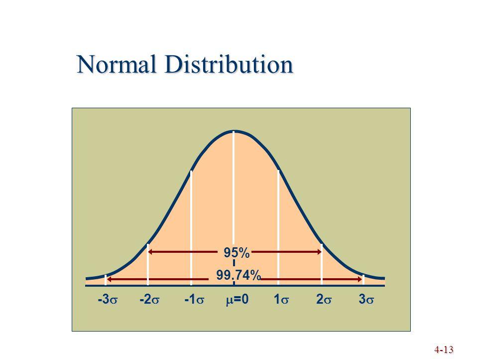 4-13 Normal Distribution  =0 1111 2222 3333 -1  -2  -3  95% 99.74%