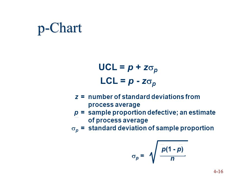 4-16 p-Chart UCL = p + z  p LCL = p - z  p z=number of standard deviations from process average p=sample proportion defective; an estimate of process average  p = standard deviation of sample proportion p =p =p =p = p(1 - p) n