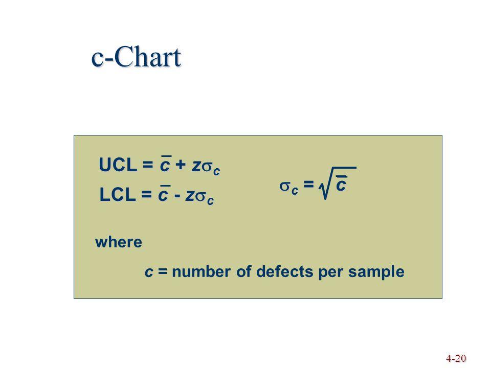 4-20 c-Chart UCL = c + z  c LCL = c - z  c where c = number of defects per sample  c = c