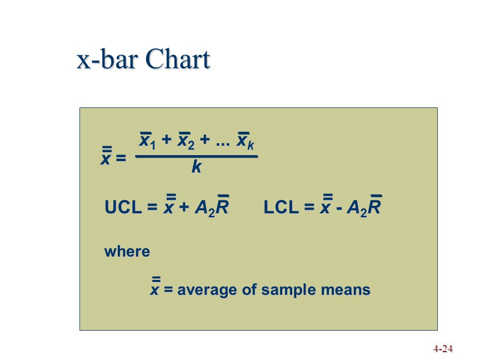 4-24 x-bar Chart x =x =x =x = x 1 + x 2 +... x k k = UCL = x + A 2 RLCL = x - A 2 R == where x= average of sample means =