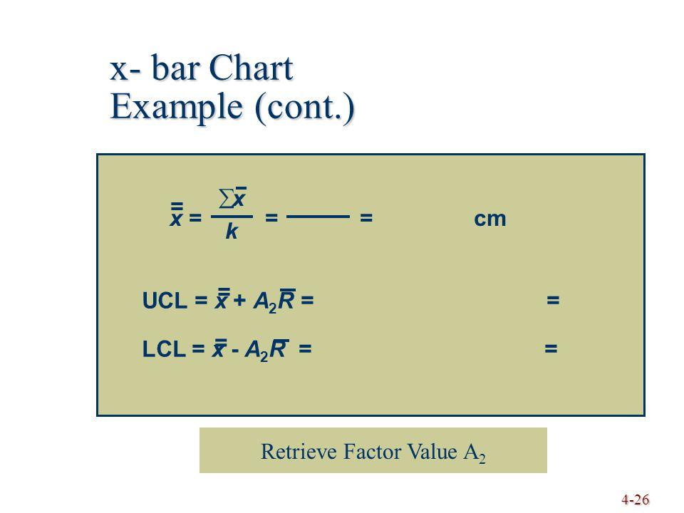 4-26 UCL = x + A 2 R = = LCL = x - A 2 R = = = = x = = = cm = xkxk x- bar Chart Example (cont.) Retrieve Factor Value A 2