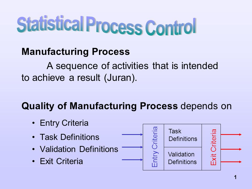 1 Manufacturing Process A sequence of activities that is intended to achieve a result (Juran).