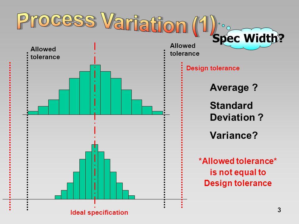3 Average ? Standard Deviation ? Variance? Allowed tolerance Ideal specification *Allowed tolerance* is not equal to Design tolerance Design tolerance