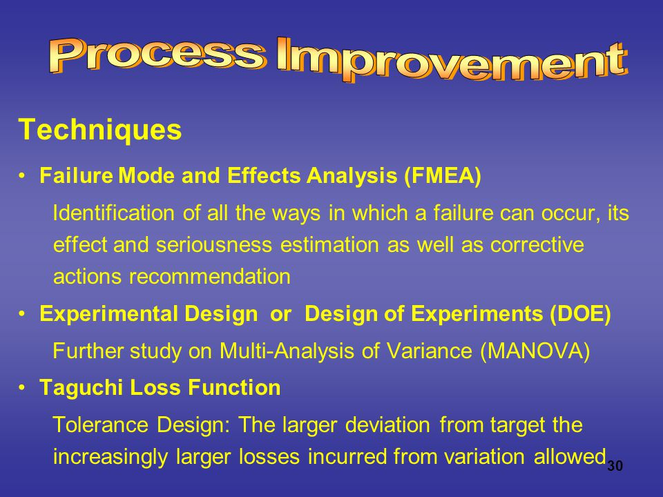 30 Techniques Failure Mode and Effects Analysis (FMEA) Identification of all the ways in which a failure can occur, its effect and seriousness estimat