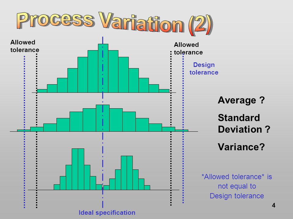 4 Average ? Standard Deviation ? Variance? Ideal specification Allowed tolerance *Allowed tolerance* is not equal to Design tolerance Design tolerance