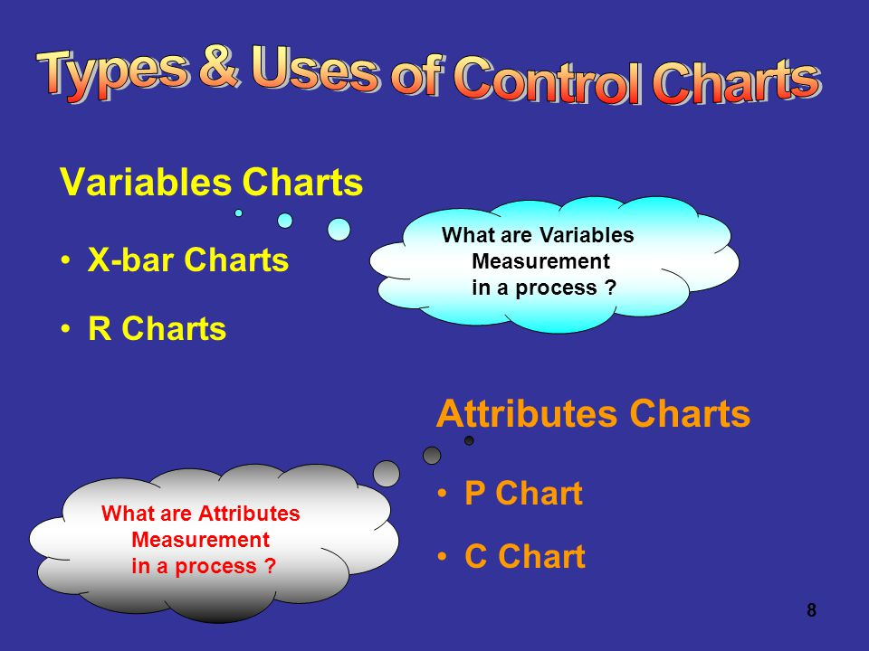 8 Variables Charts X-bar Charts R Charts What are Variables Measurement in a process .