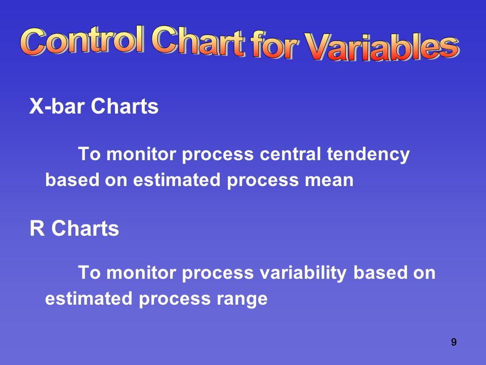 9 X-bar Charts To monitor process central tendency based on estimated process mean R Charts To monitor process variability based on estimated process